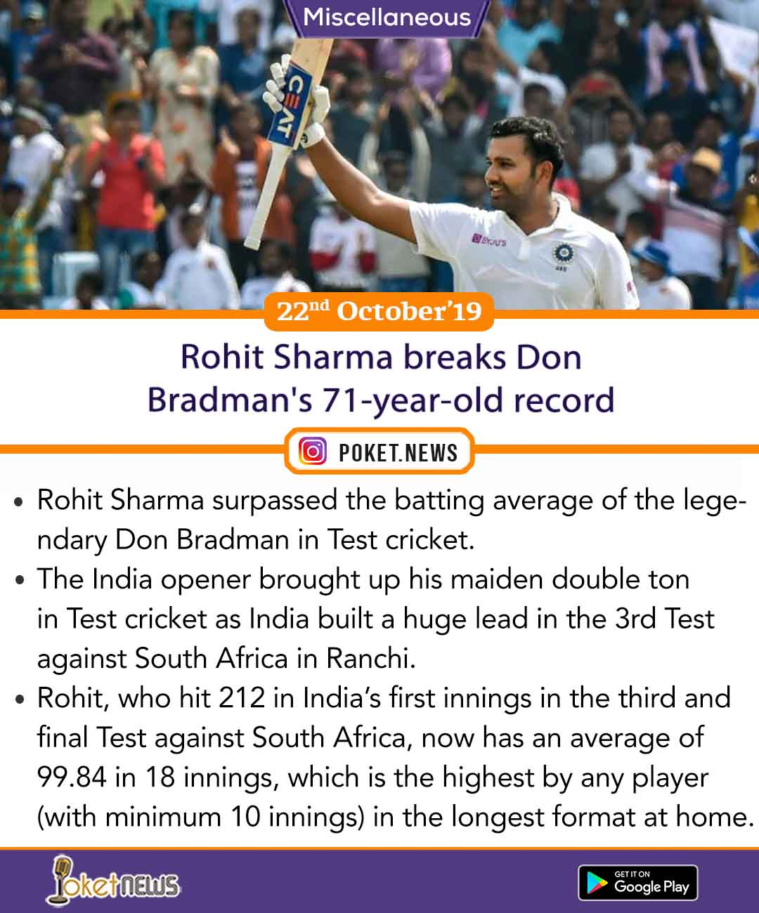 Rohit Sharma breaks Don Bradman's 71-year-old record