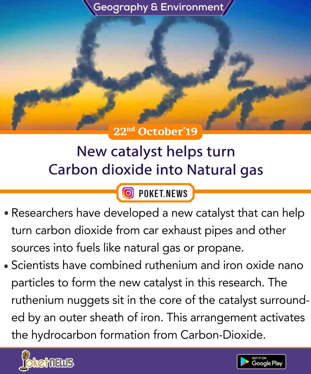 New catalyst helps turn Carbon dioxide into Natural gas