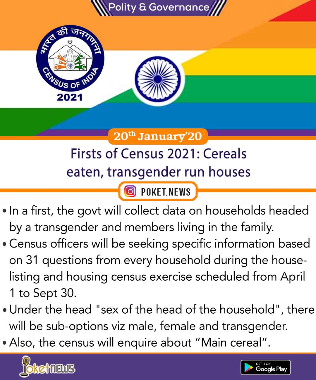 Firsts of Census 2021: Cereals eaten, transgender run houses