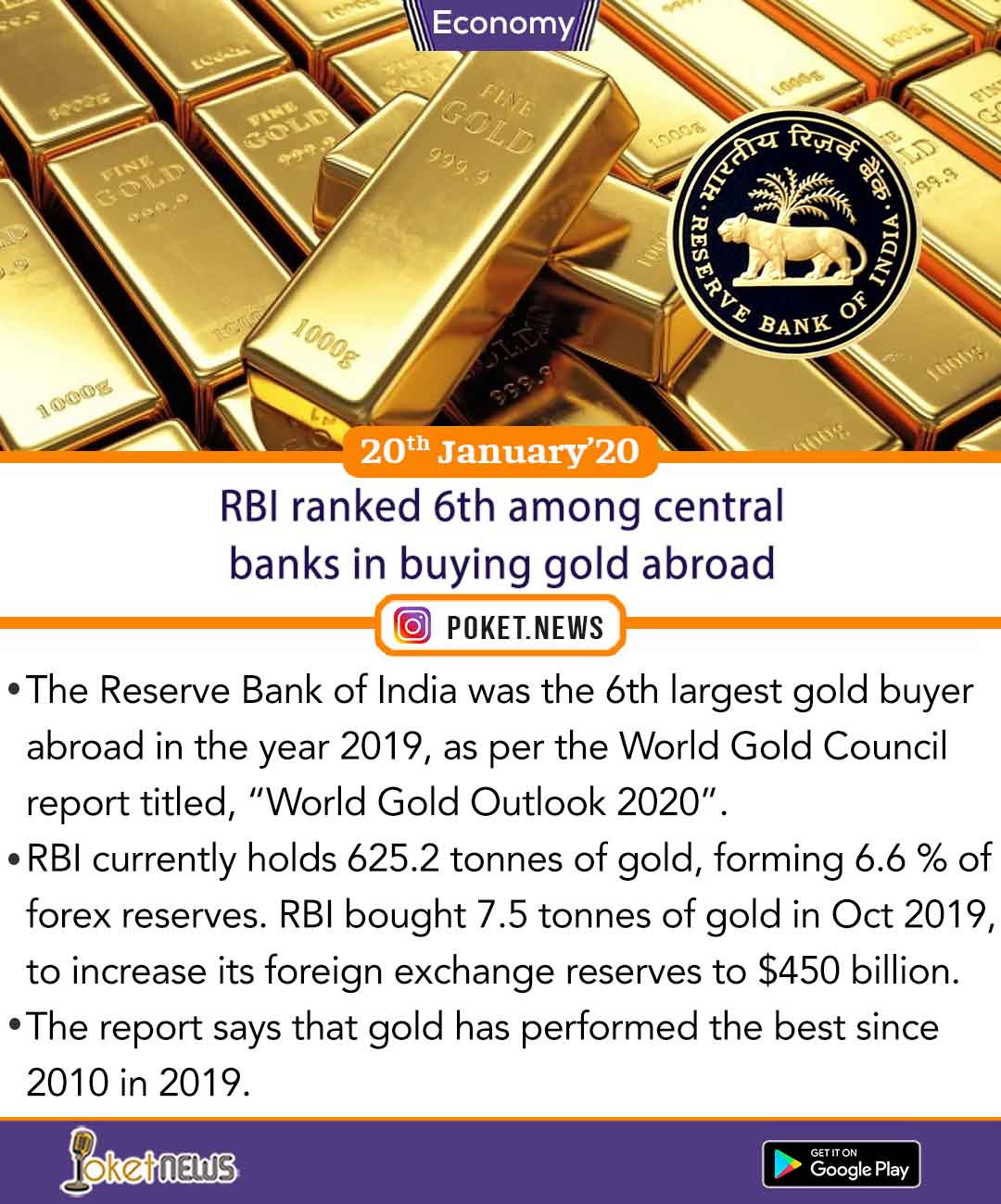 RBI ranked 6th among central banks in buying gold abroad