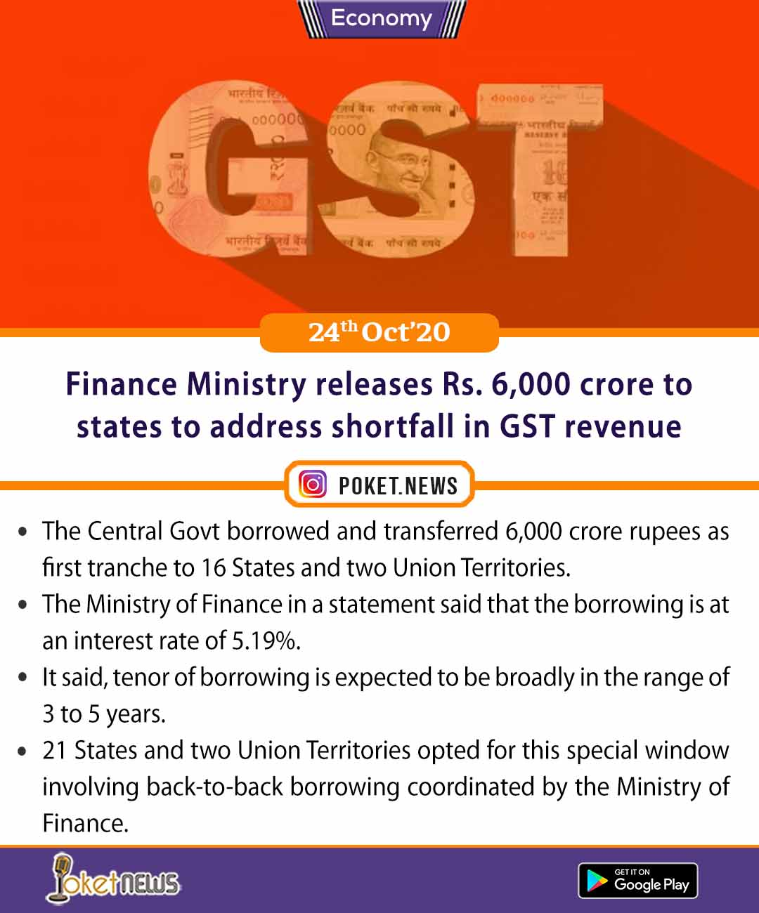 Finance Ministry releases Rs. 6,000 crore to states to address shortfall in GST revenue