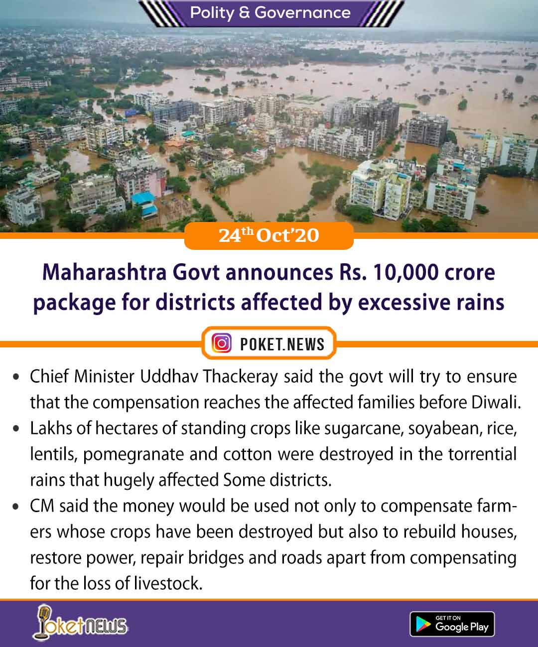 Maharashtra Govt announces Rs. 10,000 crore package for districts affected by excessive rains
