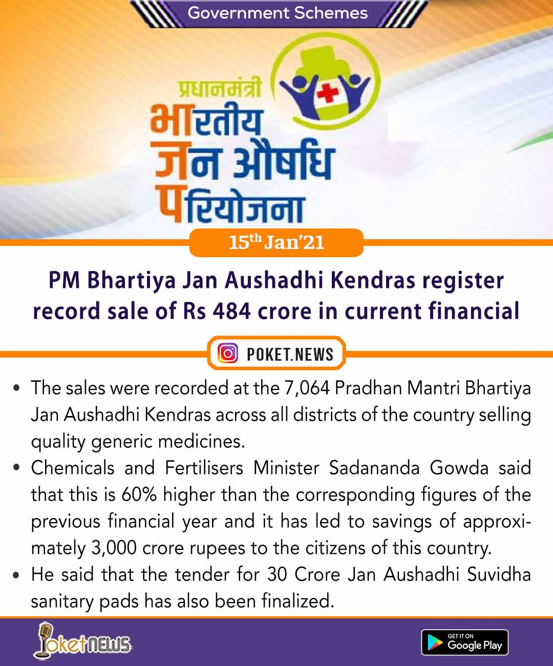 PM Bhartiya Jan Aushadhi Kendras register record sale of Rs 484 crore in current financial year