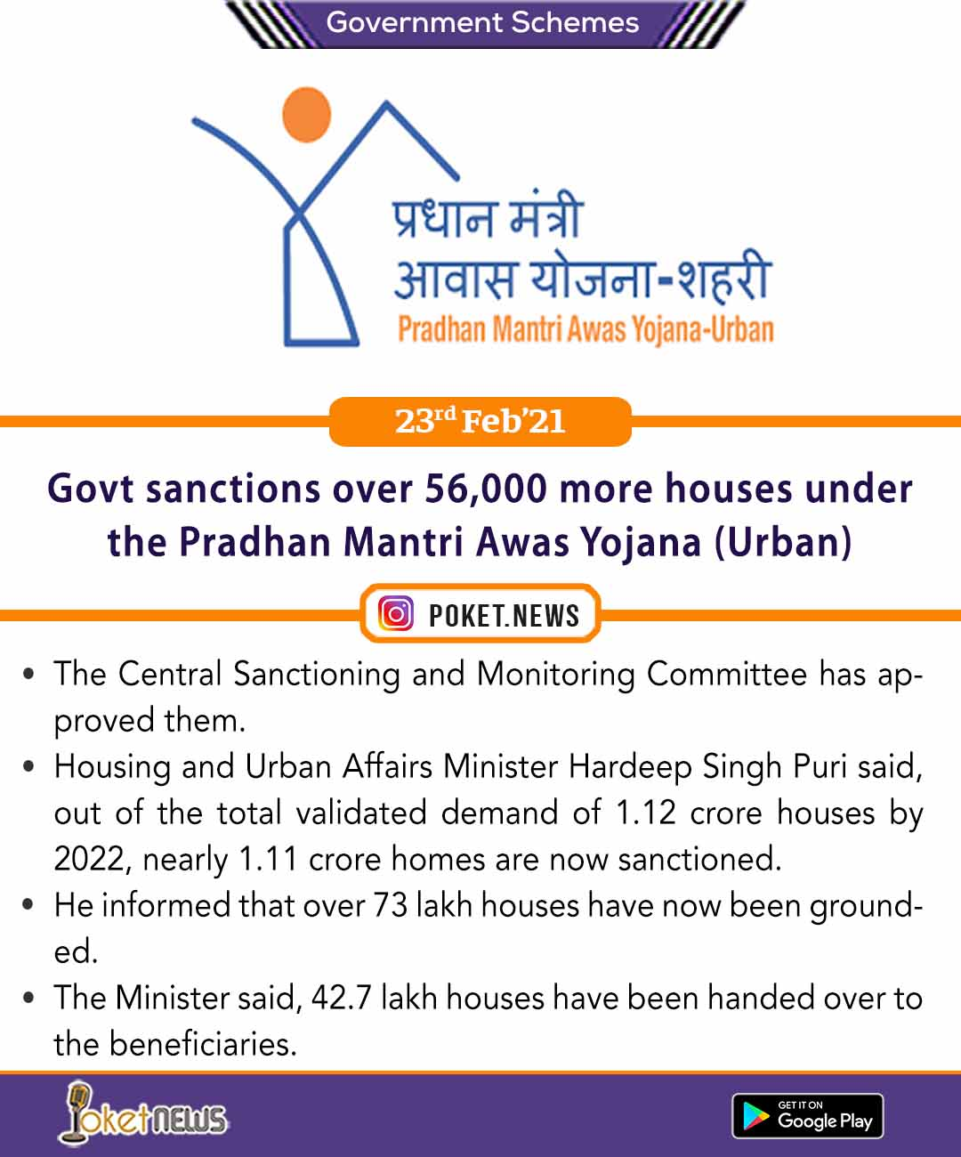 Govt sanctions over 56,000 more houses under the Pradhan Mantri Awas Yojana (Urban)