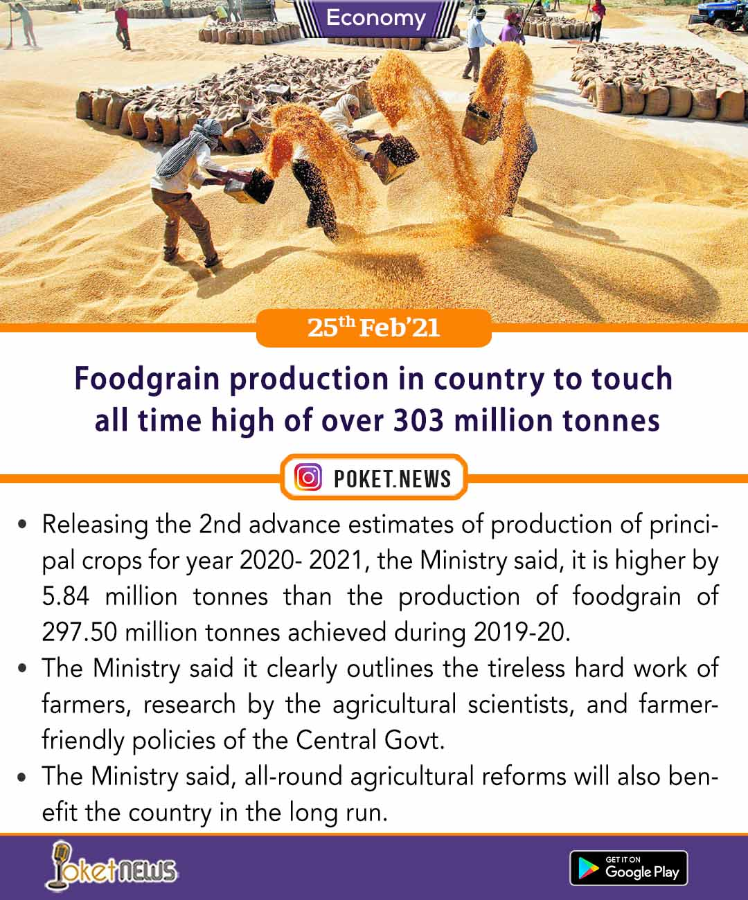 Foodgrain production in country to touch all time high of over 303 million tonnes