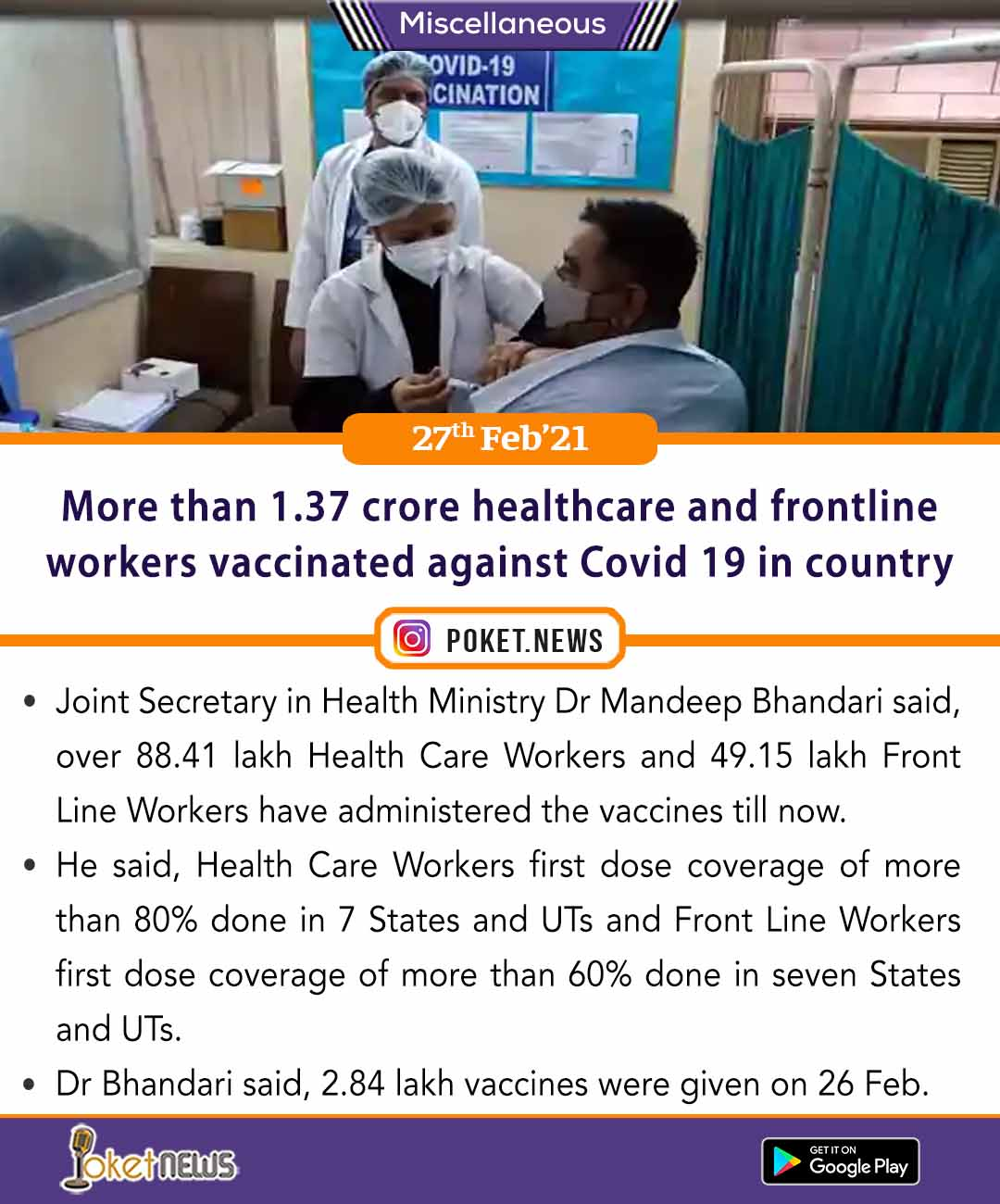 More than 1.37 crore healthcare and frontline workers vaccinated against Covid 19 in country
