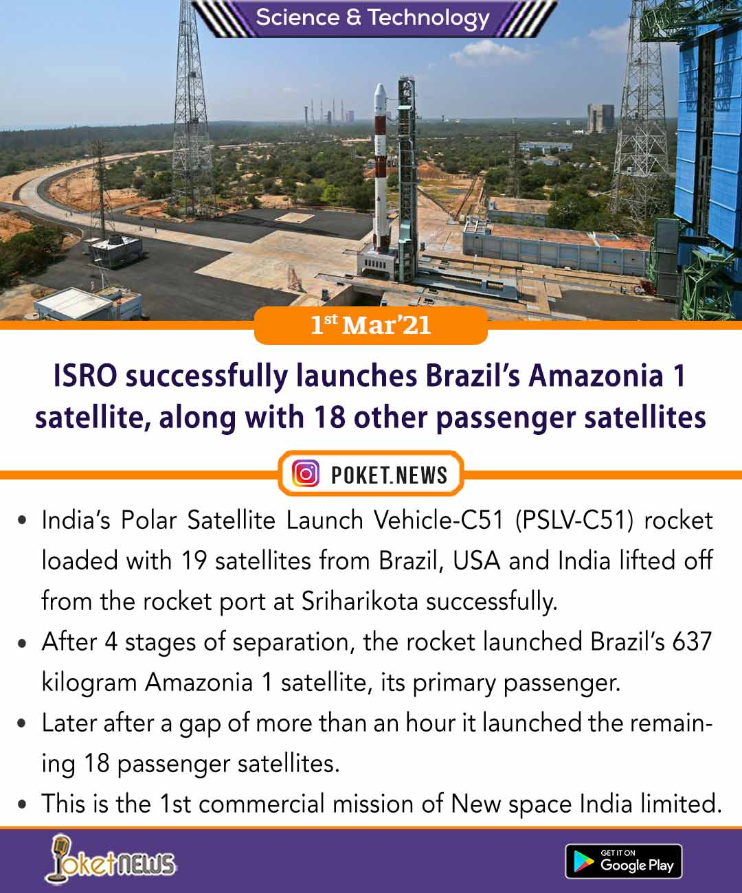 ISRO successfully launches Brazil's Amazonia 1 satellite, along with 18 other passenger satellites