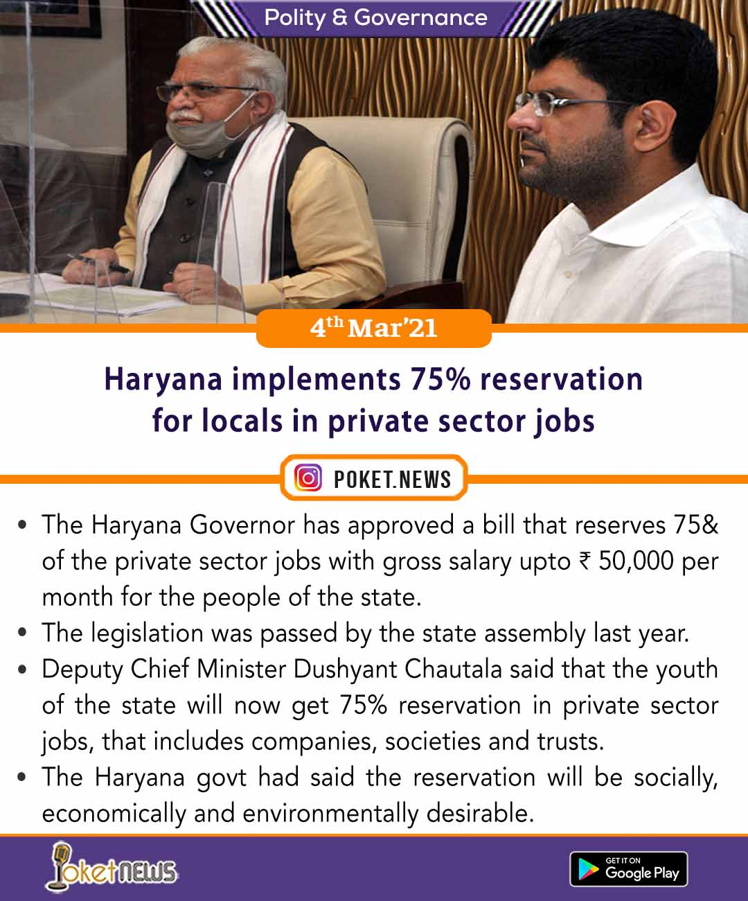 Haryana implements 75% reservation for locals in private sector jobs