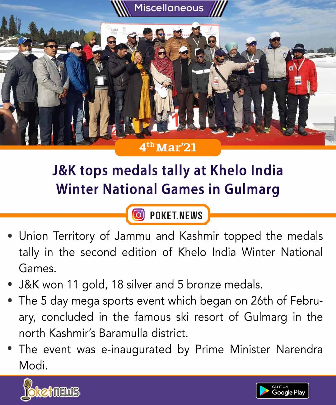 J&K tops medals tally at Khelo India Winter National Games in Gulmarg