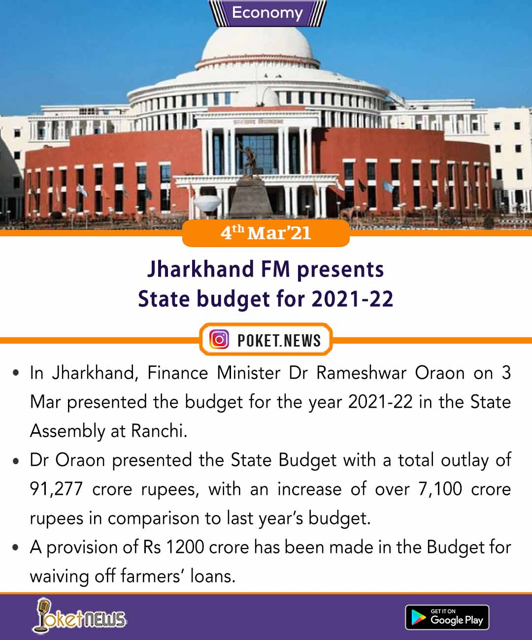 Jharkhand FM presents State budget for 2021-22