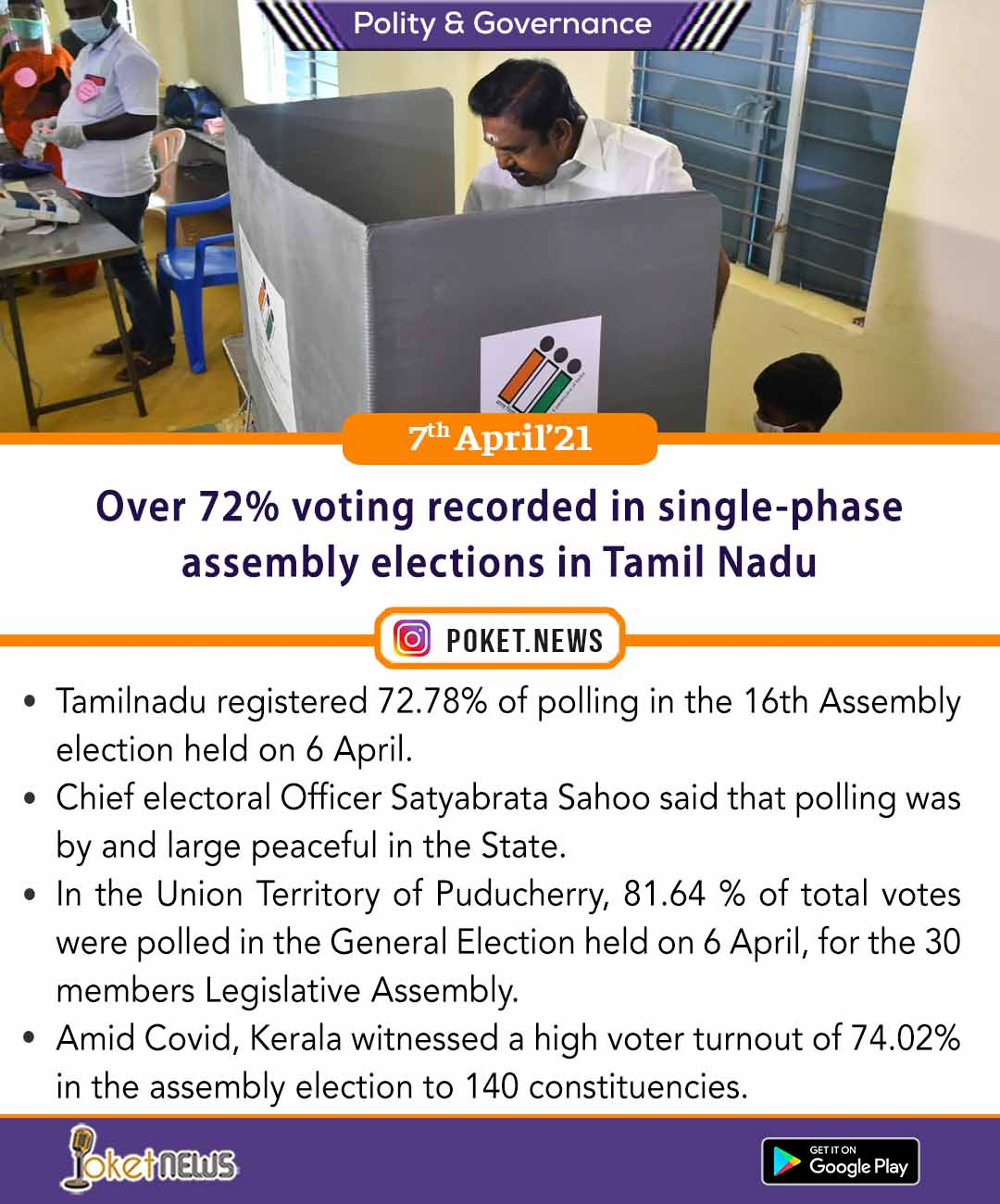 Over 72% voting recorded in single-phase assembly elections in Tamil Nadu
