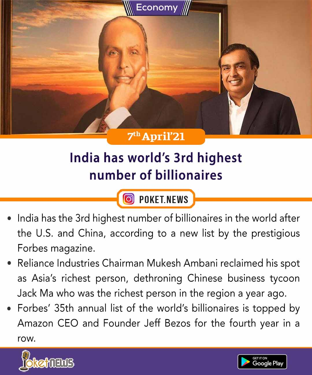 India has world's 3rd highest number of billionaires
