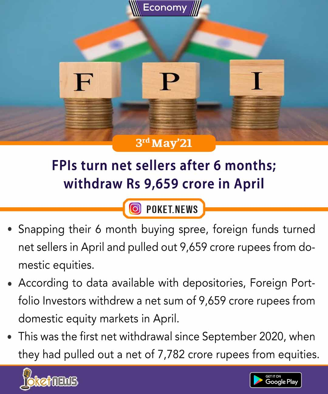 FPIs turn net sellers after 6 months; withdraw Rs 9,659 crore in April