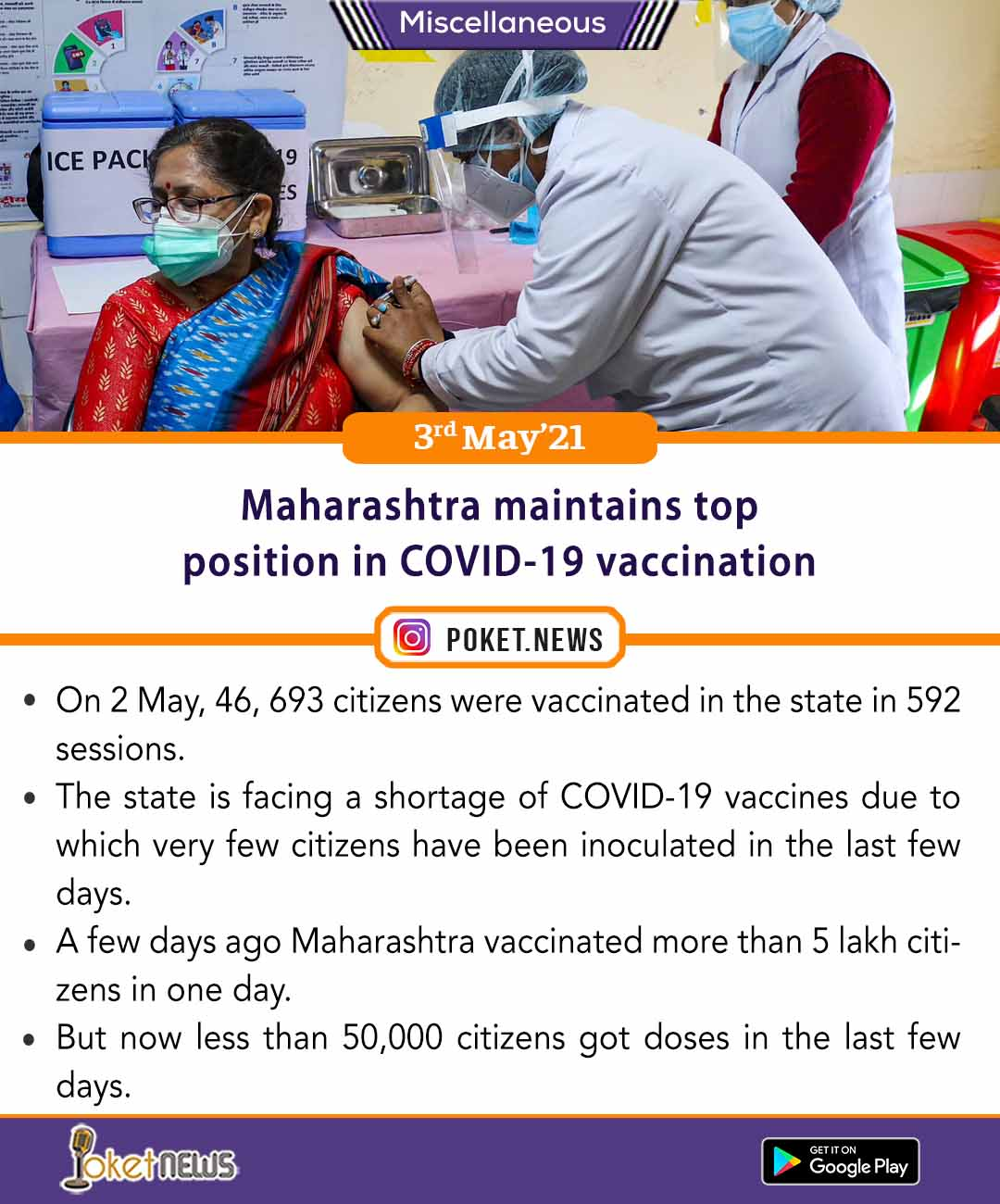 Maharashtra maintains top position in COVID-19 vaccination