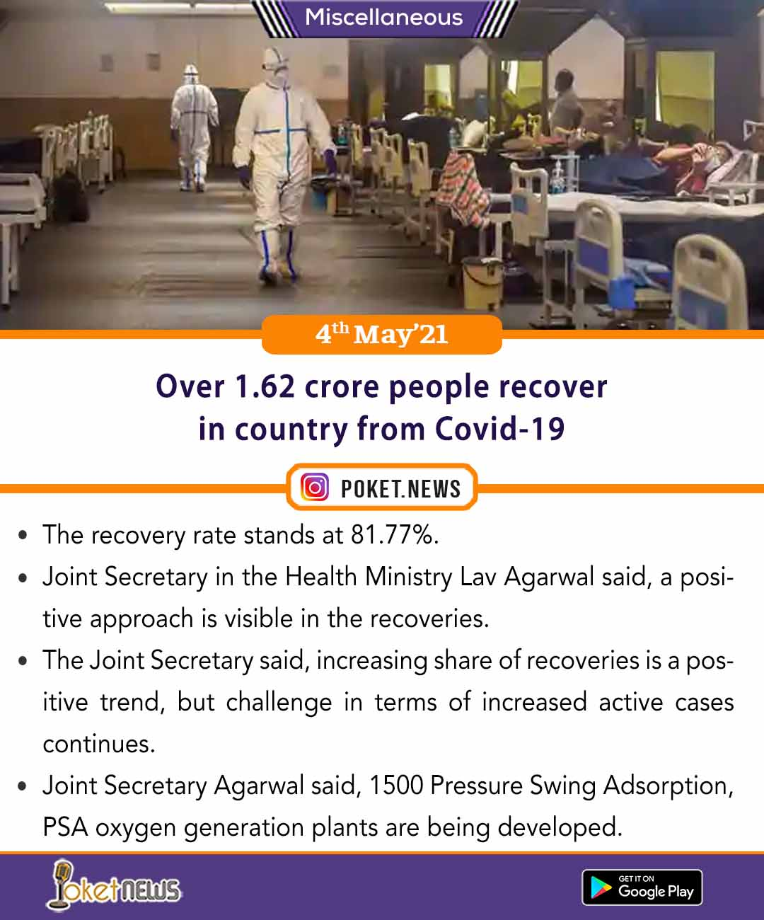 Over 1.62 crore people recover in country from Covid-19