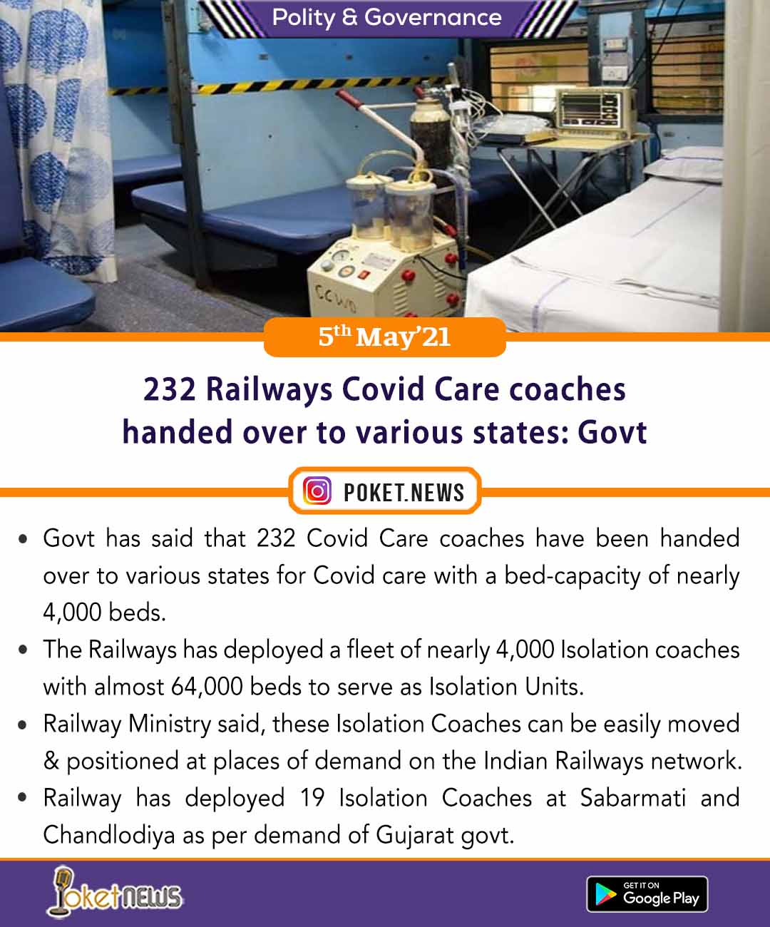 232 Railways Covid Care coaches handed over to various states: Govt
