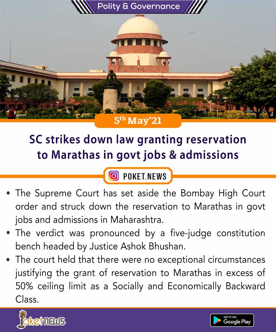 SC strikes down law granting reservation to Marathas in govt jobs & admissions