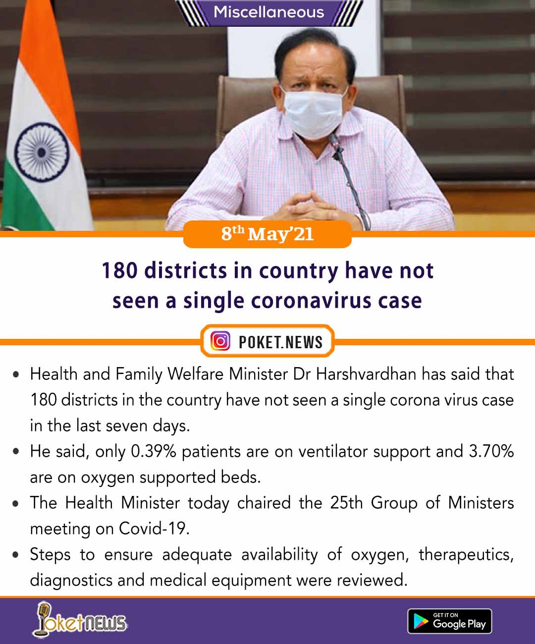 180 districts in country have not seen a single coronavirus case
