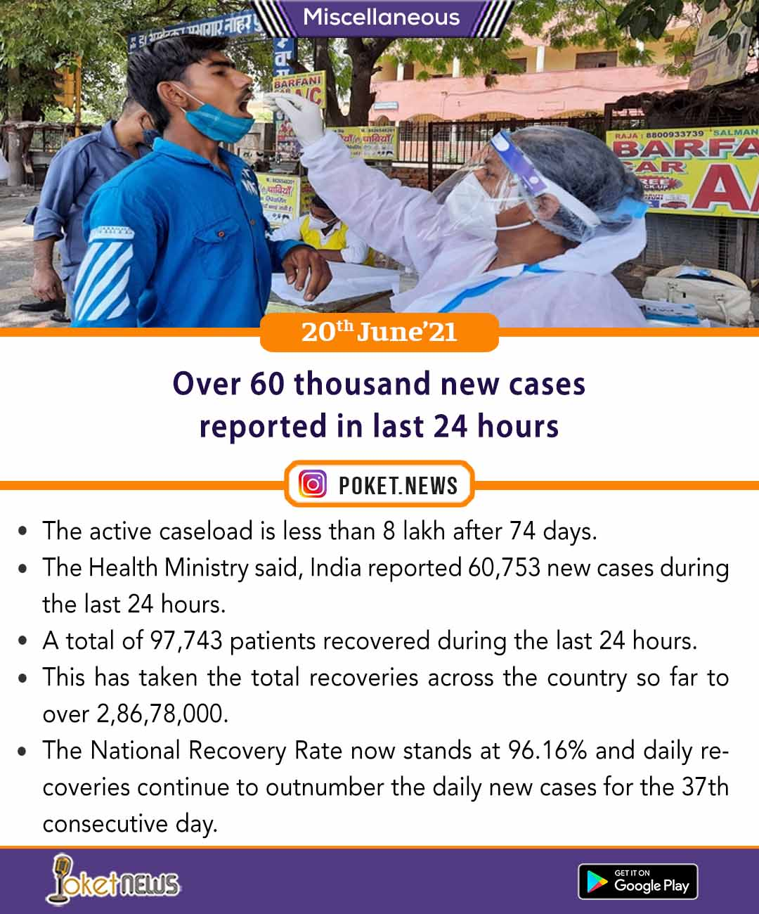 Over 60 thousand new cases reported in last 24 hours