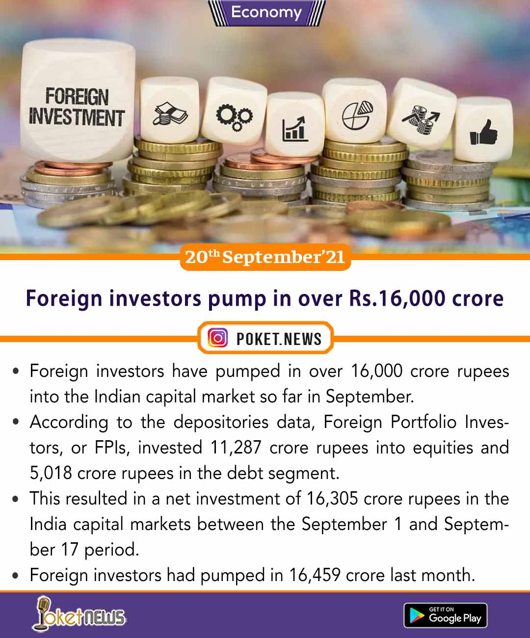 Foreign investors pump in over Rs.16,000 crore